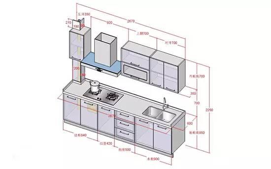 最舒适的定制橱柜设计尺寸,怎么可以不收藏!图片