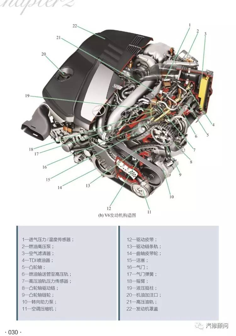 5汽车音响系统/214 图书实拍 书名:透视图解汽车构造 原理与拆装