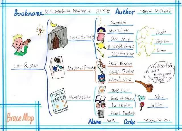 教育 正文  对于上幼儿园孩子来说,他们稚嫩的思维正处于可塑性极强图片