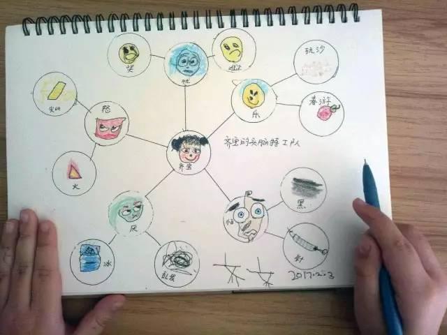 对于上幼儿园孩子来说,他们稚嫩的思维正处于可塑性极强的,尚未定型图片