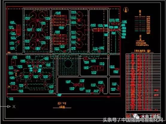 怎样看水电安装工程设计图纸,图纸符号代表什么