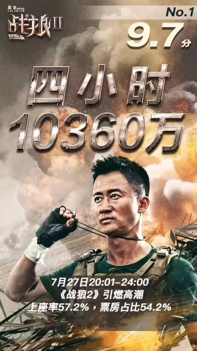 战狼1票房_战狼Ⅱ从1到19亿的票房海报大集合!热血