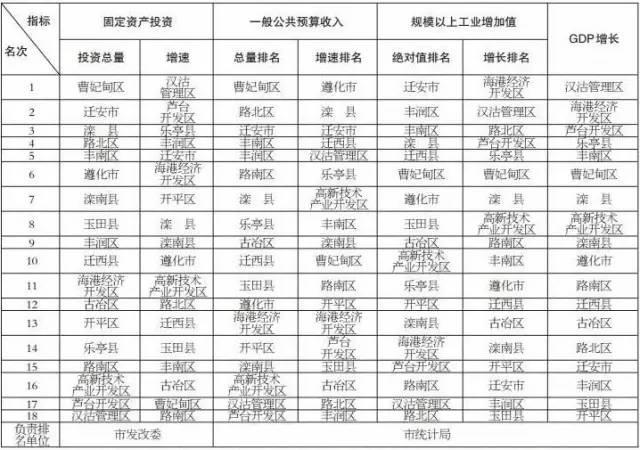 四川18年各县gdp_看成都公务员待遇,定上岸冲刺目标