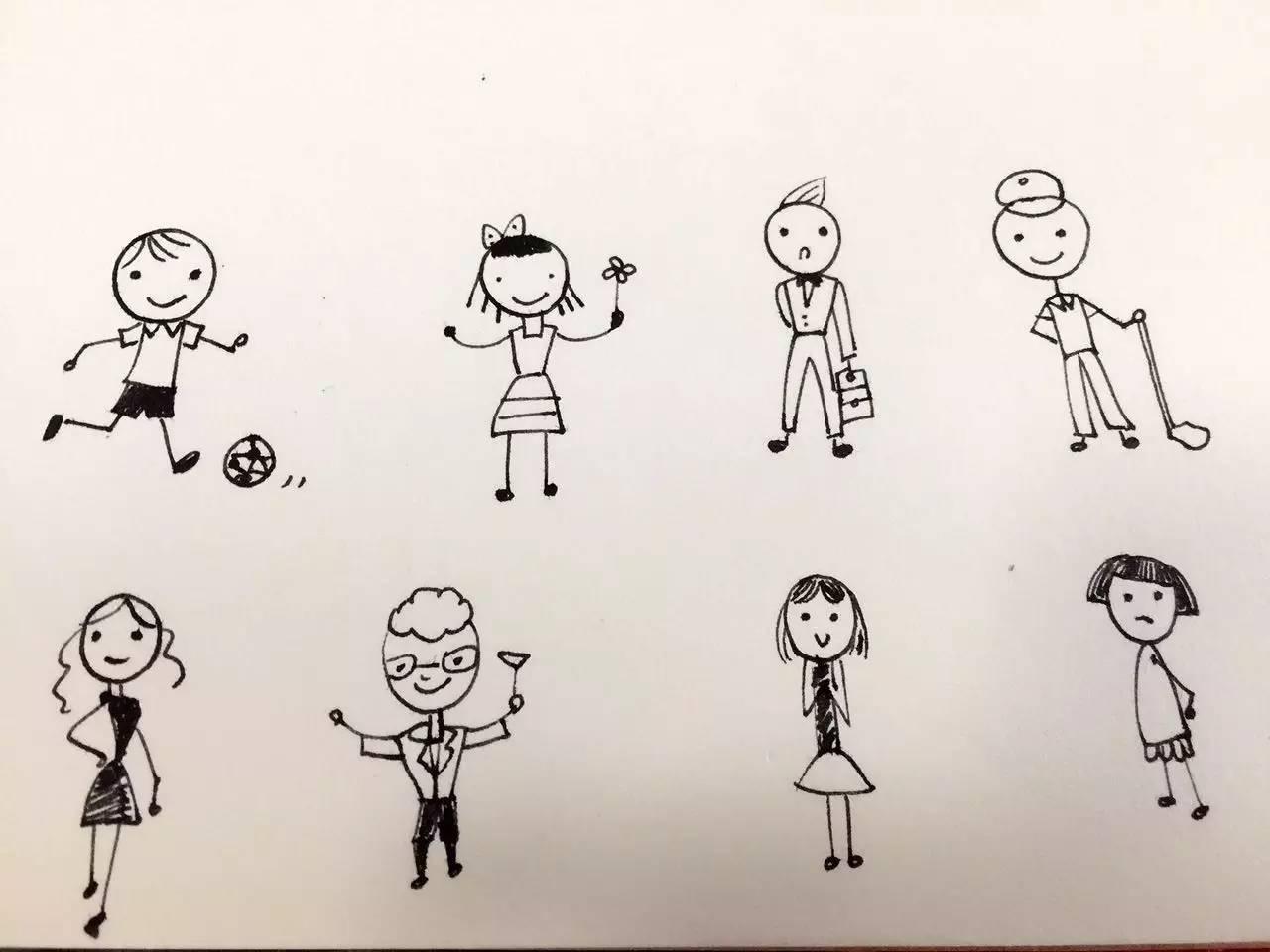 人物简笔画教程 | 人物简笔画速成画法,这次用了你老公的照片做素材