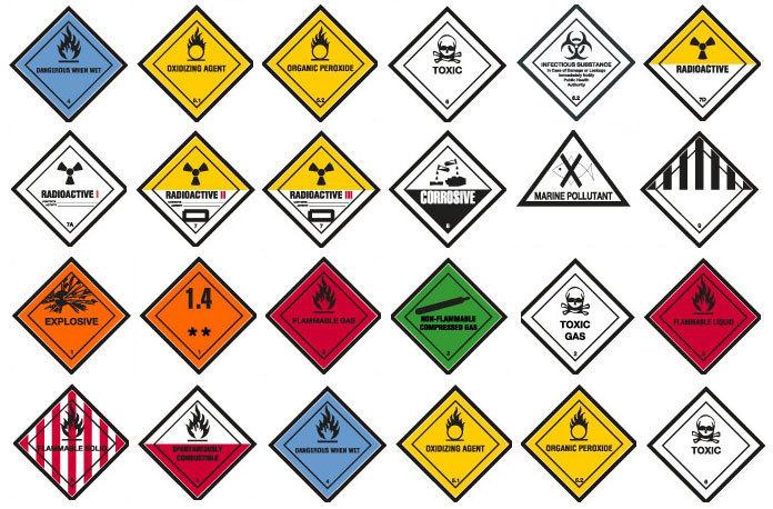 二:申请《危险品经营许可证》的材料:   1:商业办公用楼产权证合