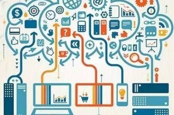 """""""互联网 """"时代 4 种商业模式创新路径图片"""
