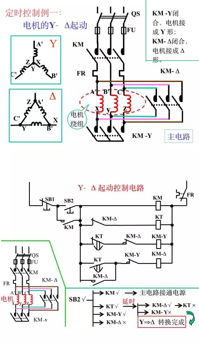 电气工程师必知的电气二次控制回路知识图片