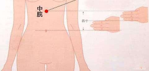 艾灸调理肠胃的原理_艾灸知识 下廉穴,散风热 调肠胃