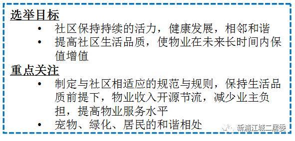 这里有你想知道的江栀路500弄业委会委员候选人的相关信息 已张贴于小区宣传栏内