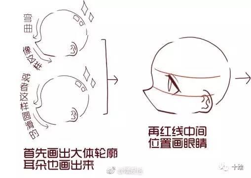 q版人物侧脸的画法,涨了一波姿势!