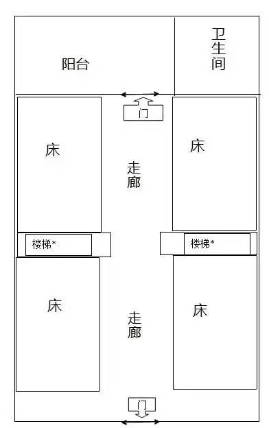 3元/次 但是可以自己买洗衣机 宿舍空调还不是很完善 宿舍为四人一间图片