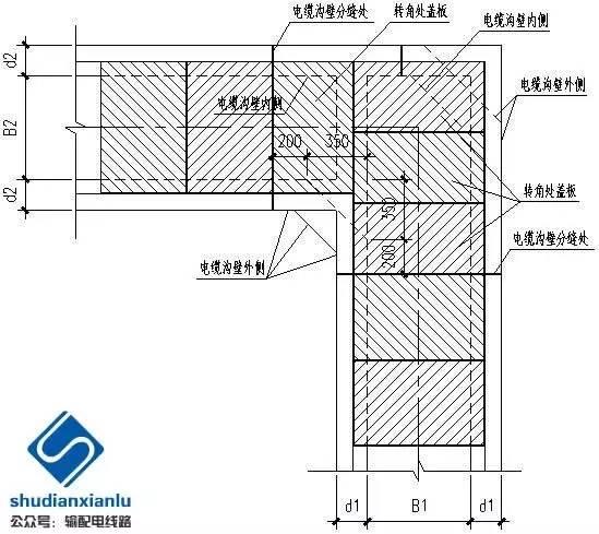 盖板两端采用[5槽钢,两侧采用钢板,盖板面采用花纹钢钢板,厚度不小于4