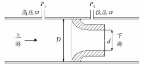 差压式流量计的工作原理图