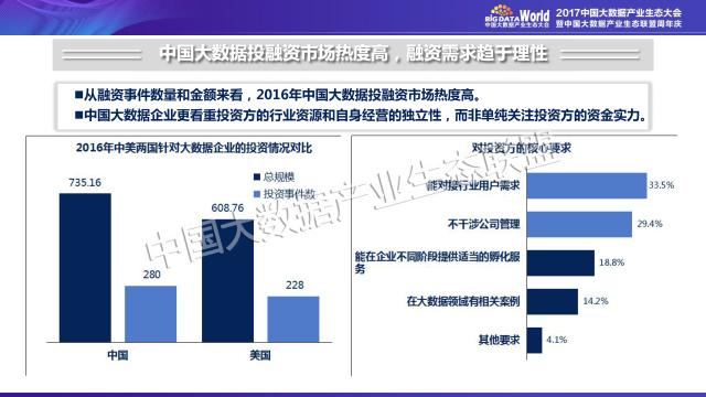 2017中国大数据产业生态地图暨中国大数据产业发展白皮书 发布 PPT