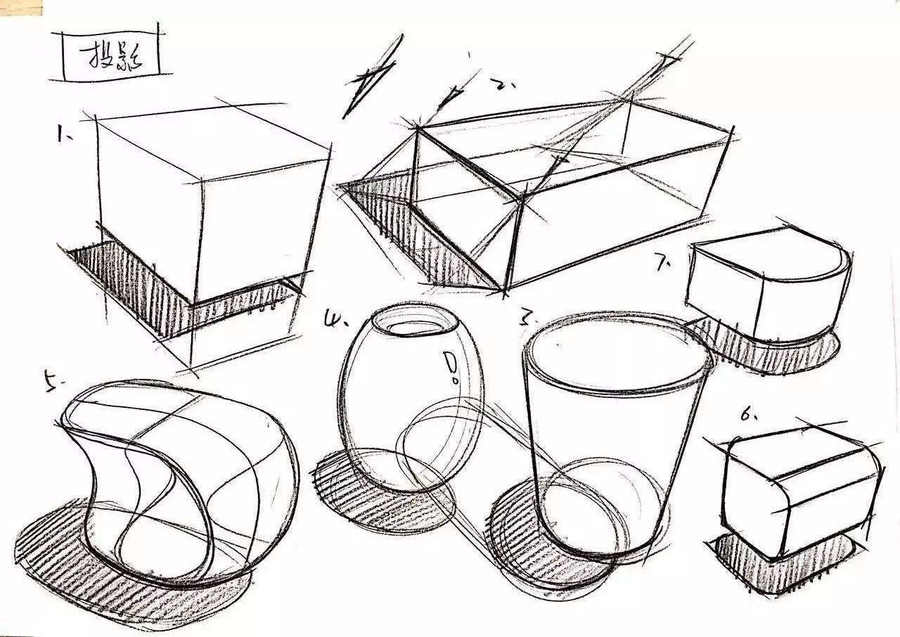 在设计手绘中,通过投影能突出产品的空间感,表明物体的遮挡和前后关系
