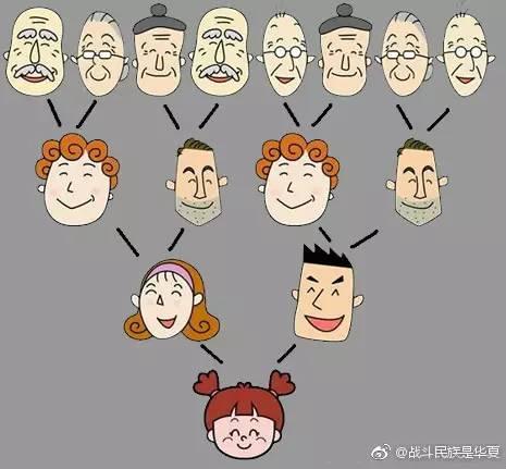 汉族人口大崩溃,本世纪末中国人口剩6亿