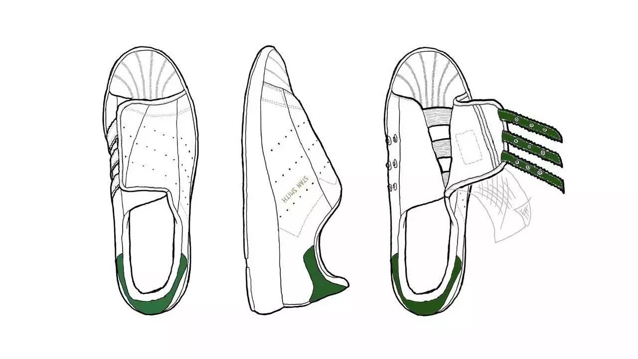 随后他画了非常清晰的示意图,比较刚刚给你们看过的实物,可以说鞋子完