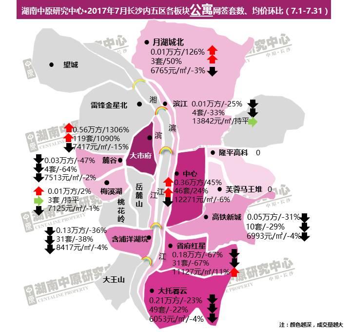 【中原发布】长沙楼市7月区域热力图