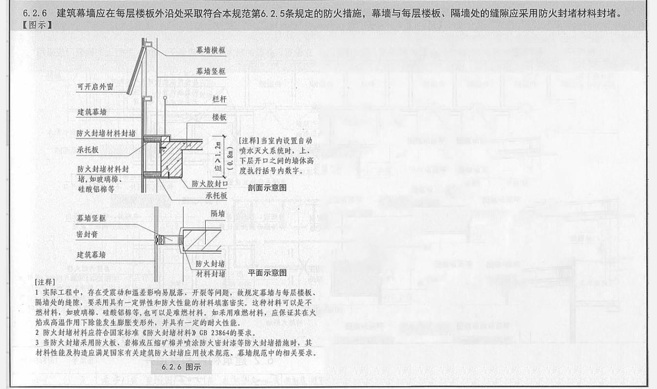 社会 正文  一,建筑设计防火规范(gb50016-2014) 1. 第6.2.5条 1,第4.