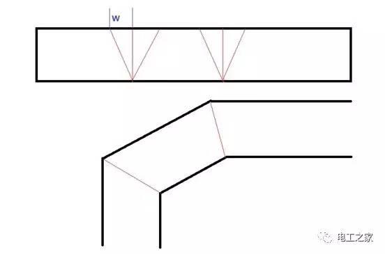 电缆桥架水平45度弯头做法 图解