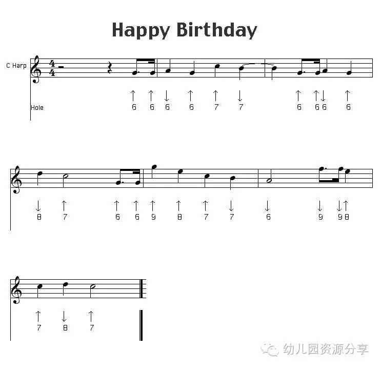 童圣歌歌谱-儿童歌曲曲谱推荐,多么熟悉的旋律,美好童年从幼儿园开始