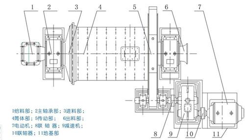 设备球磨机格子,v设备,格子及大号湿式型球磨机厂家三层平板手推车图片