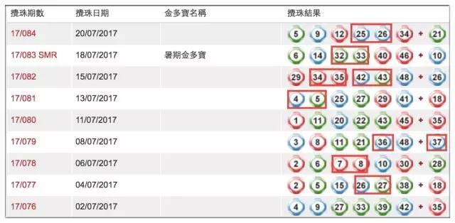 香港|5496万?
