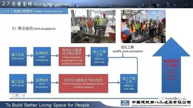 94页PPT分享迪斯尼乐园的国际工程总承包项目管理经验