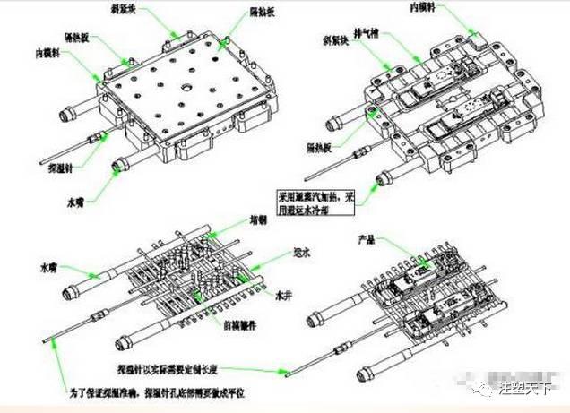 高光无痕注塑模具设计要点和模具抛光保养