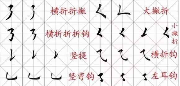 这张图是欧体笔画的示例,可以看到基本笔画在不同情况中常见的变化