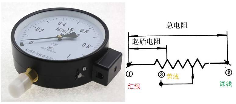 《变频器世界》应用案例 | 德力西e系列变频器解决恒压供水常见问题