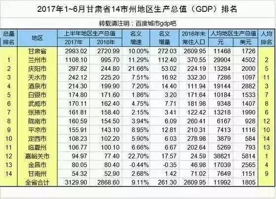 gdp的特点_下列地点中.昼夜长短变化幅度最大的是 A.广州 B.上海 C.北京 D.哈尔滨 题目和参考答案 青夏教育精英家教网(3)