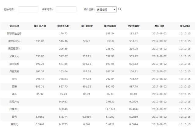 <strong>外贸ebay服务器如何选购?amazon外贸服务器选择哪家好</strong>