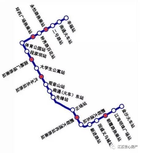 南通轨道交通1号线又爆新进展,2号线还会远吗?地铁出行指日可待!