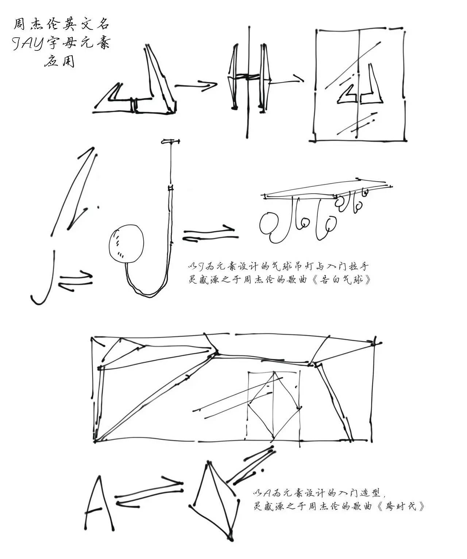 jay元素手稿