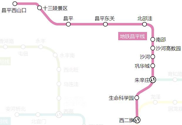 丨北京最新最全地铁线路图 首末班时间表全在这了图片