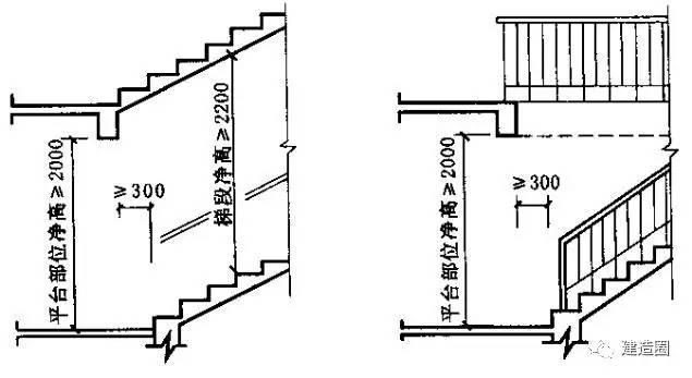 不锈钢楼梯cad图纸