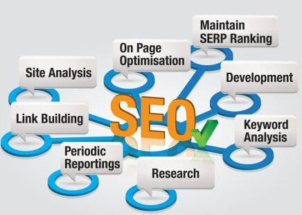 seo的内容_seo优化:seo关键词优化怎么做_郑州seo-石头seo技术分享博客