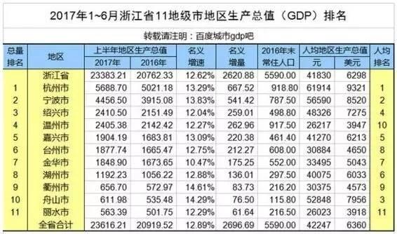 浙江省经济增长总量_浙江省地图