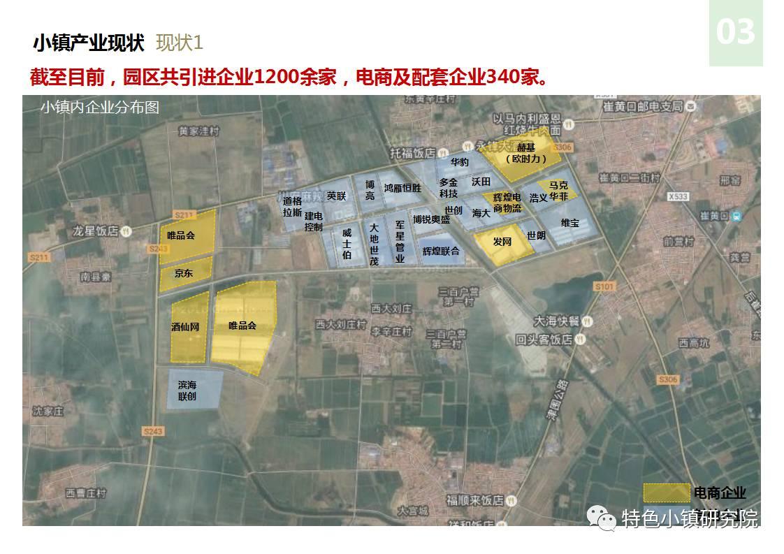 天津崔黄口电商小镇规划设计