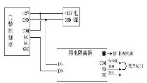 自动门禁系统弱电隔离器接线图如下