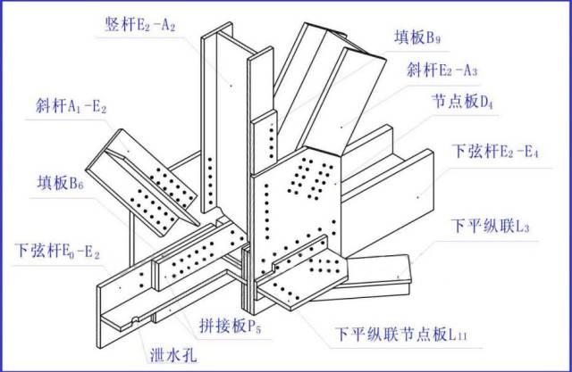 概述种类钢梁结构图用于天井常连接大,中钢梁桥梁中钢梁的方法大一室大跨度如何设计装修