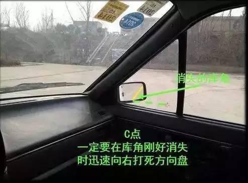 倒车入库详细图解_搜狐汽车_搜狐网