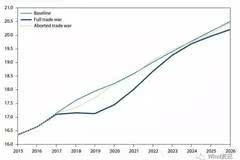 中国和美国gdp差多少_中国GDP总量现在超过日本多少倍