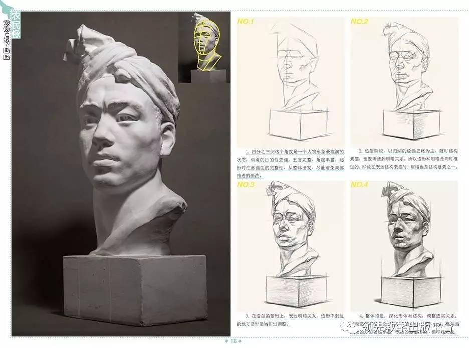 零零后学画画——结构石膏像