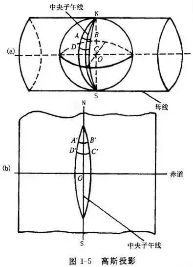 圆柱展开图平面图