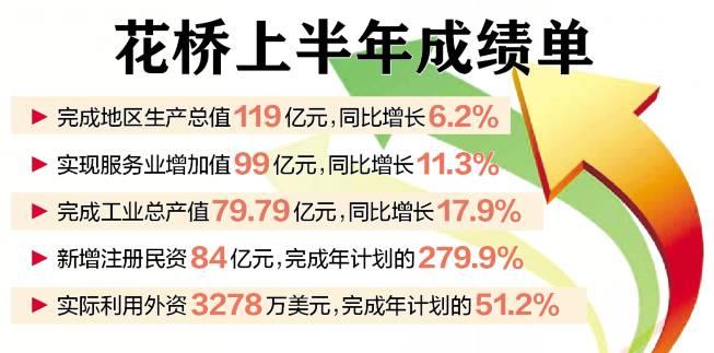 花桥牵手沪台一座正在崛起的创新创业之城正在向你走来!!!