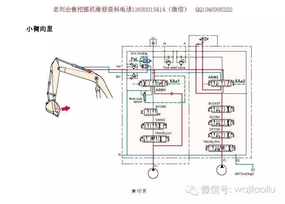 主控阀,溢流阀,液压系统原理图纸,实体图,部件讲解图片