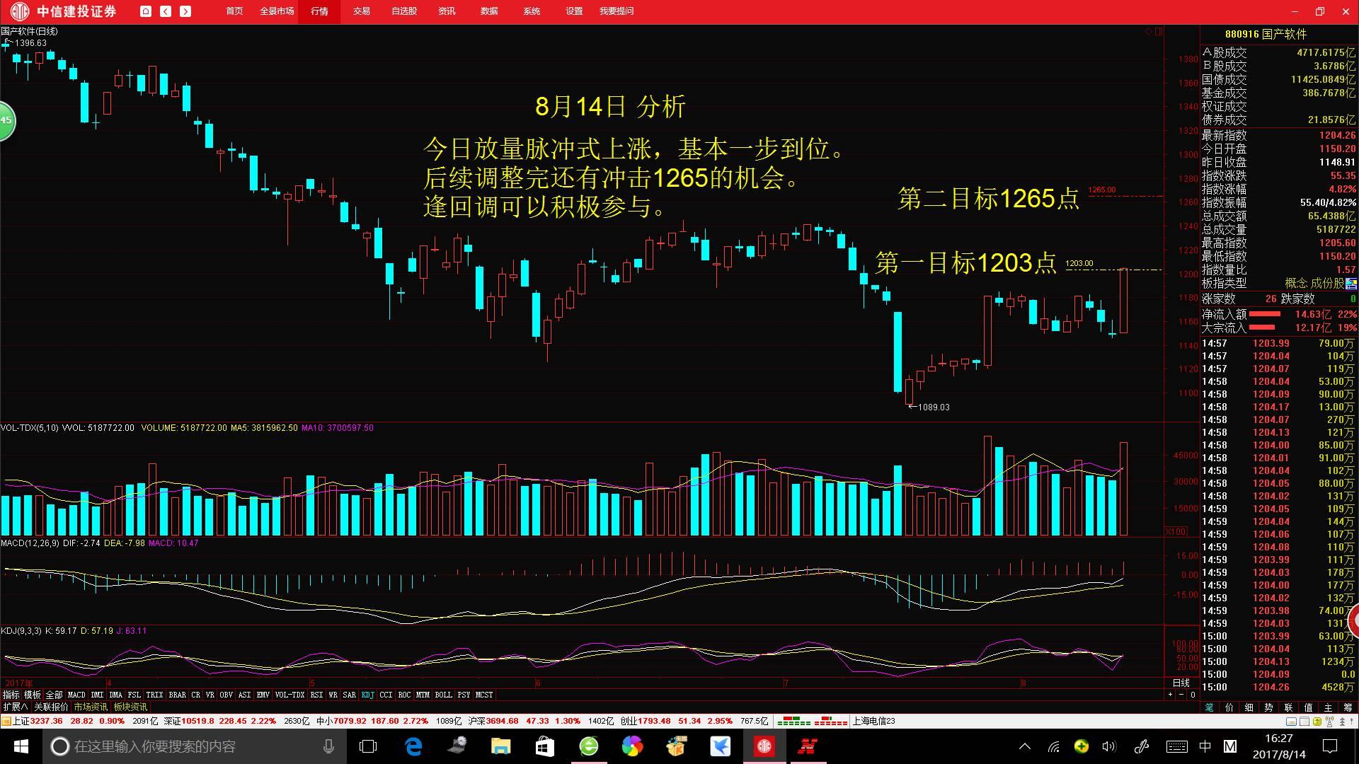 温学峰预测2019年股市