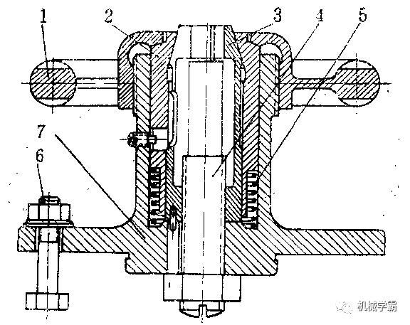 干货:23种弹簧夹头设计图及工作原理